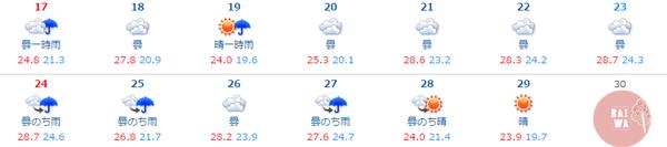 實際天氣.PNG