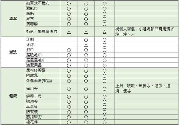 行李Check list - 2.PNG