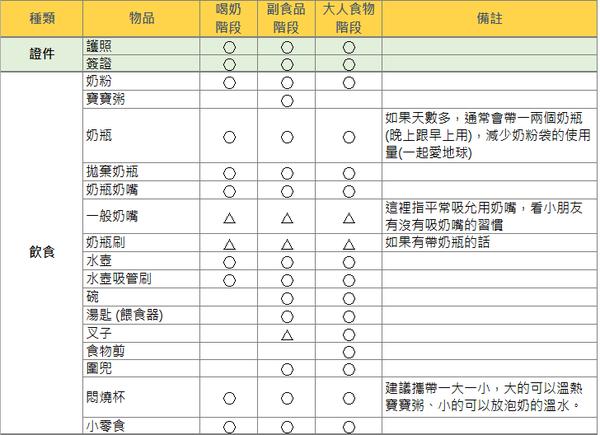 行李Check list - 1.PNG